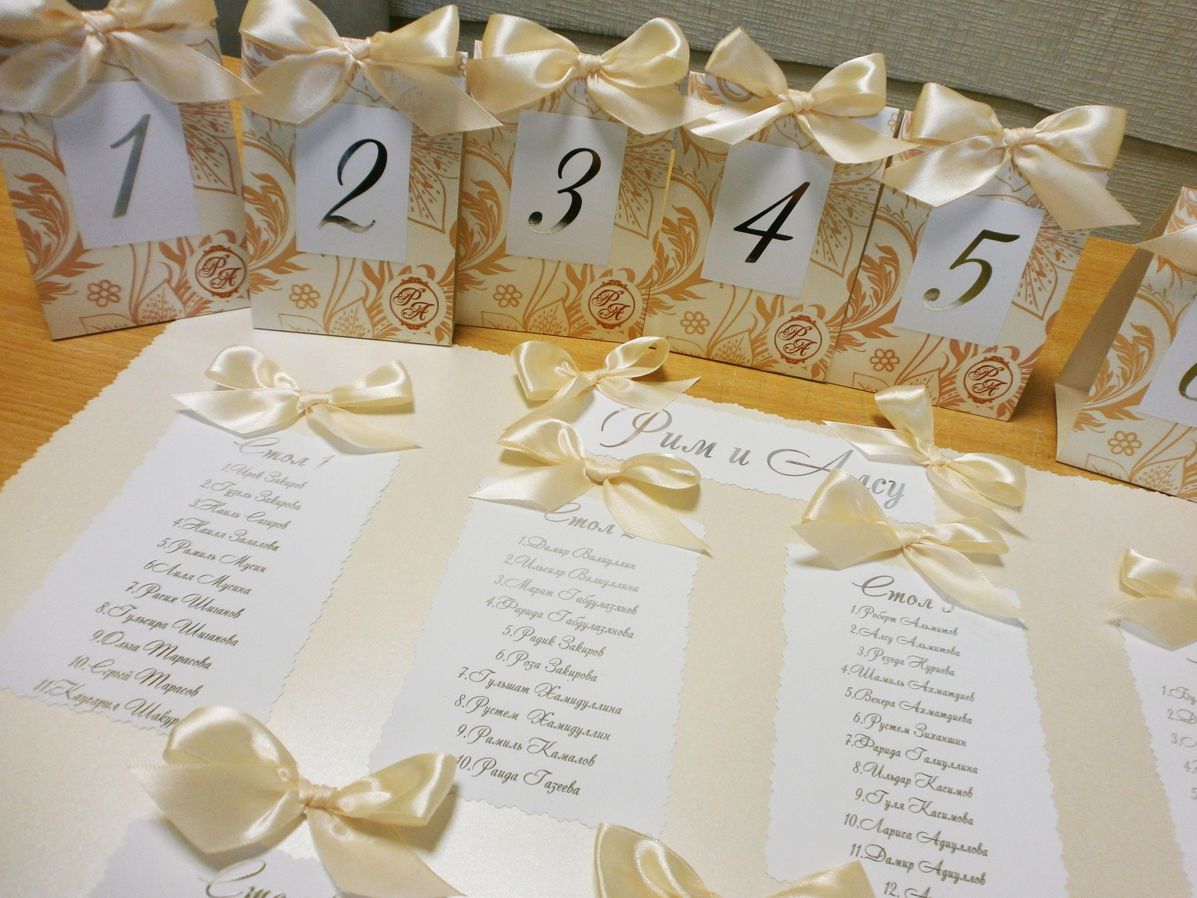 Поздравление на свадьбу в прозах на татарском языке