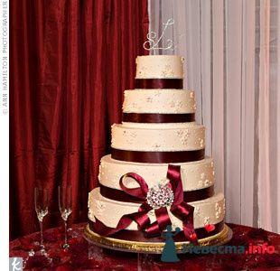 Фото 103381 в коллекции Красная свадьба! - Невеста Настенька
