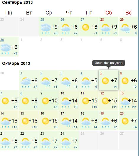 мамбасе какая октябре-ноябре в погода