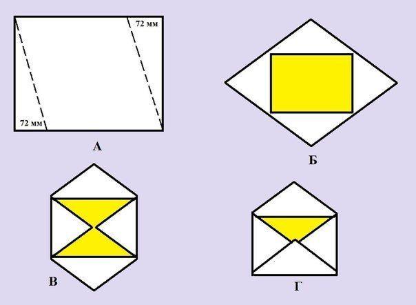 Как сделать конверт из бумаги а4 своими руками