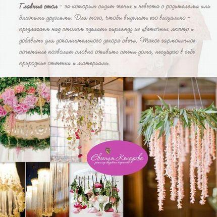 Разработка концепции свадьбы, Создание презентации