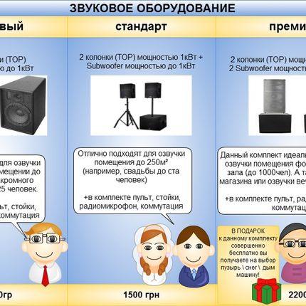 Прокат звуковой аппаратуры и услуги диджея