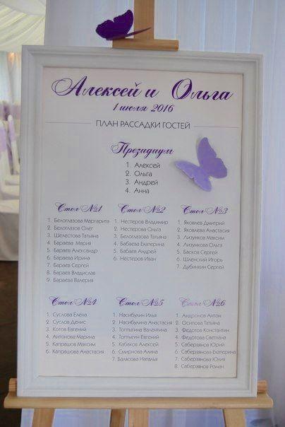 План рассадки гостей.  Фотограф: Алеся Ковальчук  - фото 15723624 Special Event - студия декора