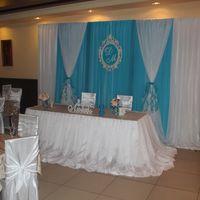 Оформление Бирюзово-голубой свадьбы