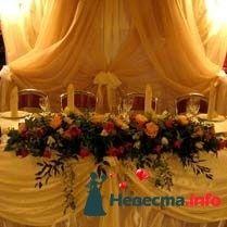 Фото 87424 в коллекции Мои фотографии - Подружка невесты - свадебный организатор и распорядитель